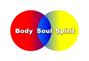 Body Soul Spirit diagram